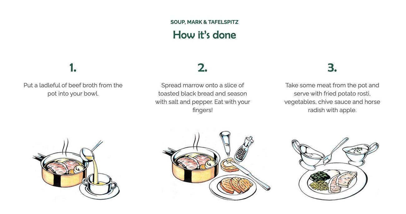 Plachutta How To Eat Tafelspitz Illustration